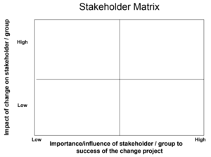9. Stakeholder mapping.png
