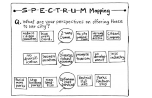 spectrum mapping cover.PNG