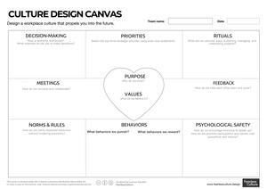 Culture Design Canvas by Gustavo Razzetti 22 x 34 _01-20-20201-01.jpg