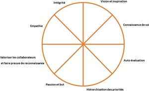 Leadership Pizza image (2).jpg