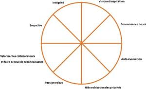 Leadership Pizza image (2).jpg