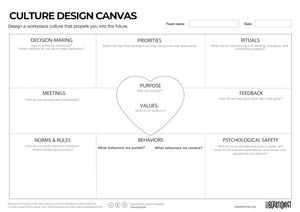 Culture Design Canvas by Gustavo Razzetti 22 x 34 _01-20-2020.jpg