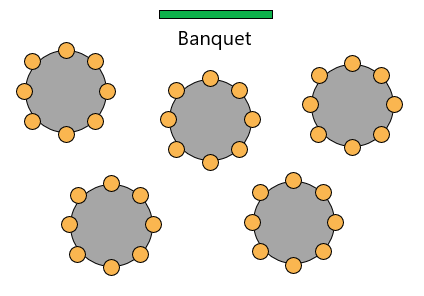 Banquet style seating arrangement