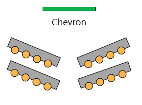 Chevron shaped seating arrangement