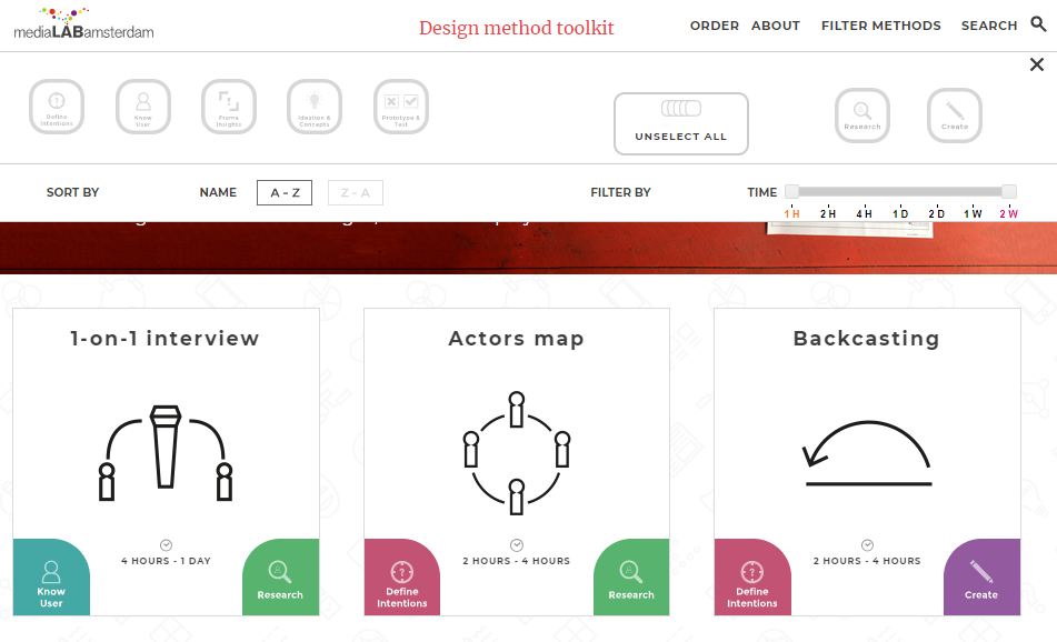 Design Method Toolkit