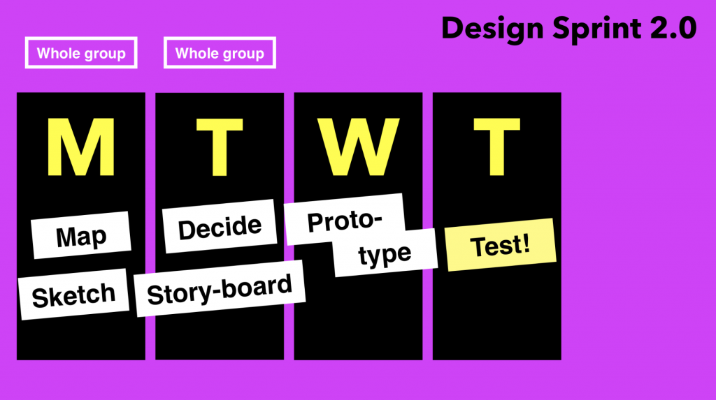 Design Sprint 2.0 cover image