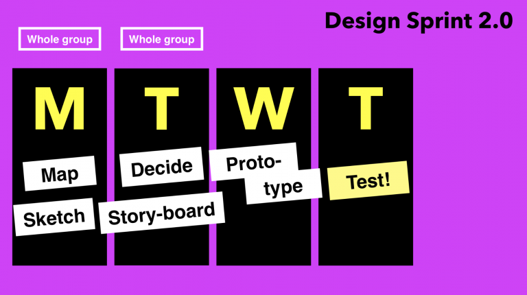 Design Sprint 2.0 cover image
