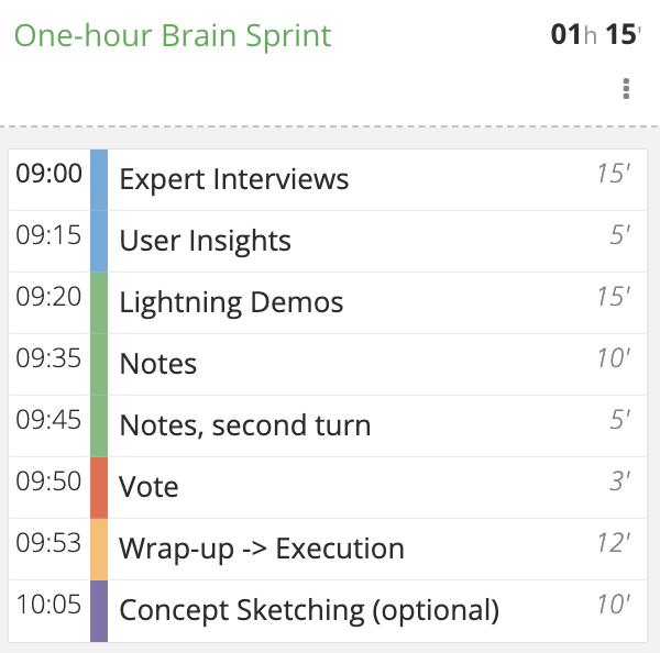 One hour brain sprint template
