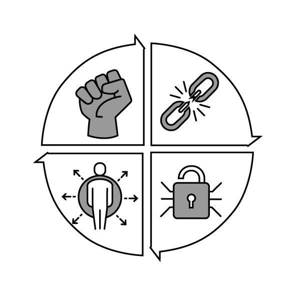 SWOT analysis Facilitation method - icon