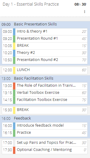 Train-the-trainer - Day 1 schedule - Essential Skills Practice