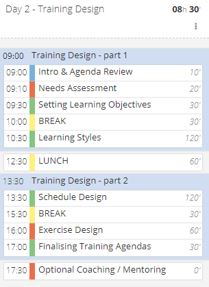 Train-the-trainer - Day 2 schedule - Training Design