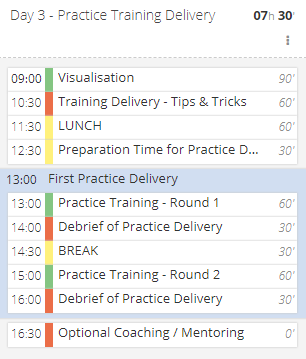 Train-the-trainer - Day 3 schedule - Practice Training Delivery