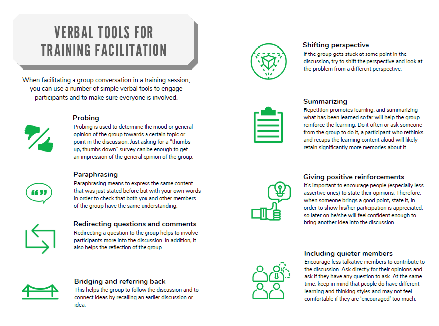 Verbal tools for training facilitation