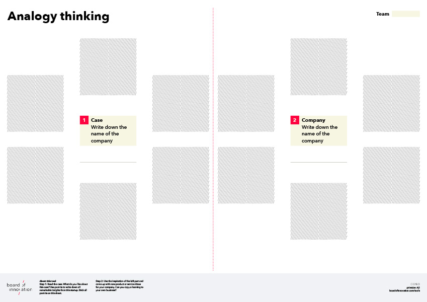 Analogy thinking PDF