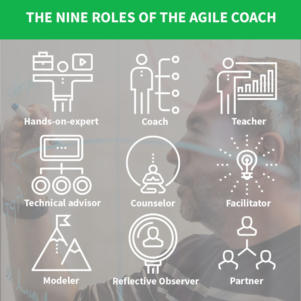 The nine roles of the Agile coach